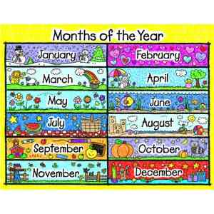 Material de aula-PÓSTER MONTHS OF THE YEAR